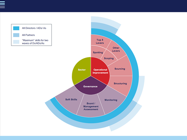 Powerpoint services uk critical thinking for human resources     Custom presentation design example